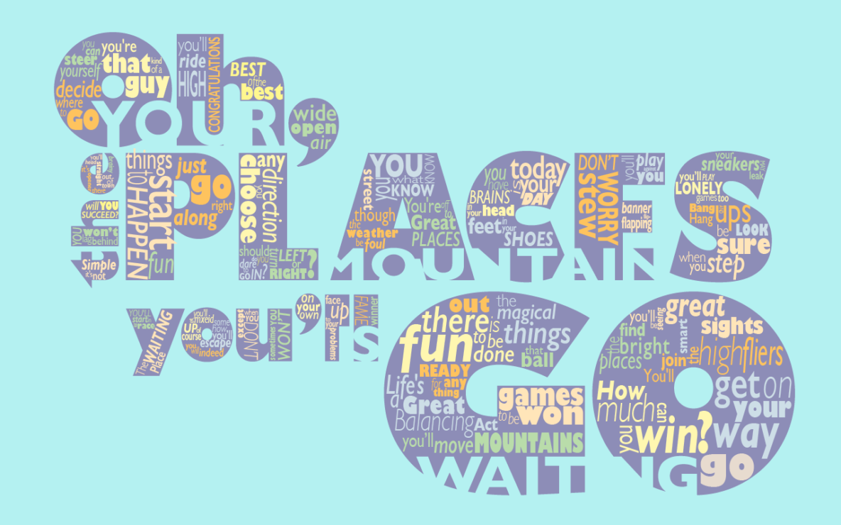 Seussian Word Art - Oh the Places You'll Go